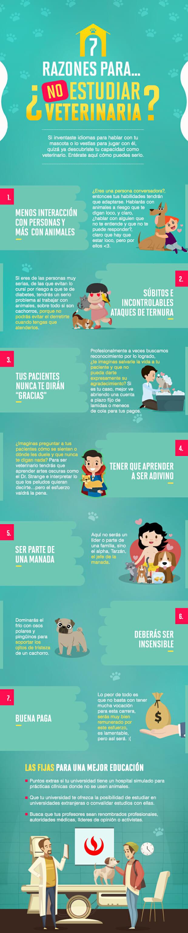 Infografía UPC – 7 razones para ¿no estudiar veterinaria?